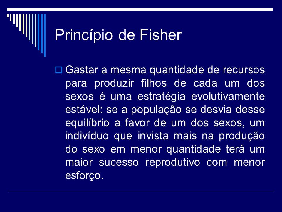 Princípio de Fisher