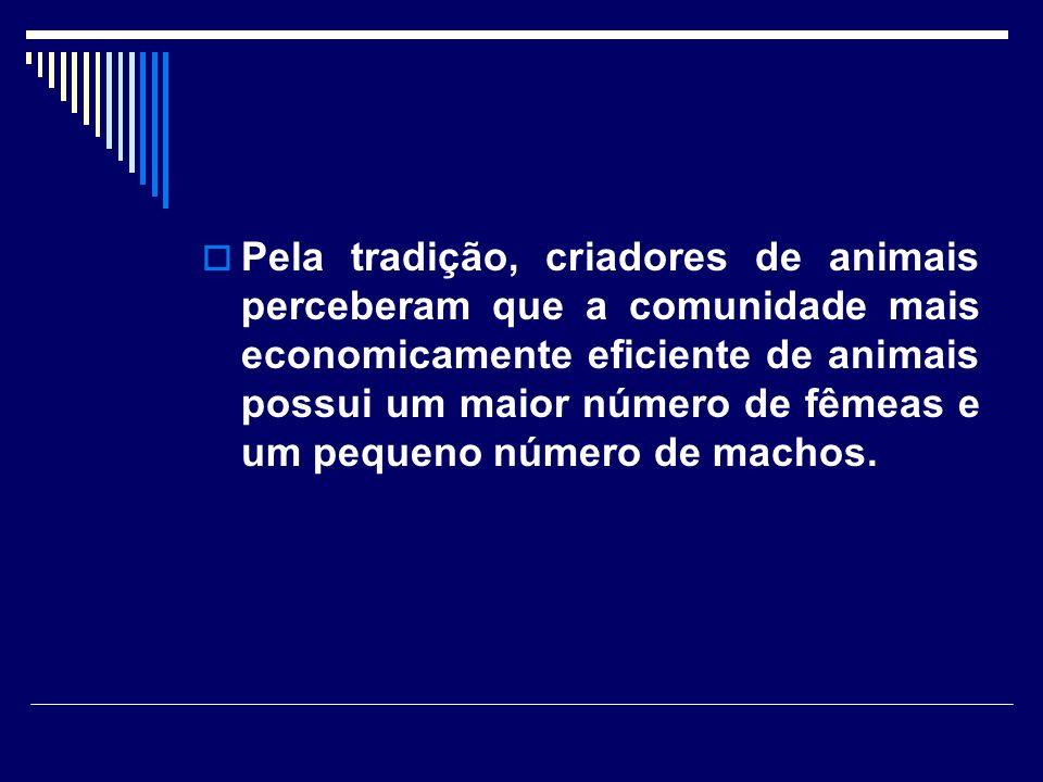 Pela tradição, criadores de animais perceberam que a comunidade mais economicamente eficiente de animais possui um maior número de fêmeas e um pequeno número de machos.