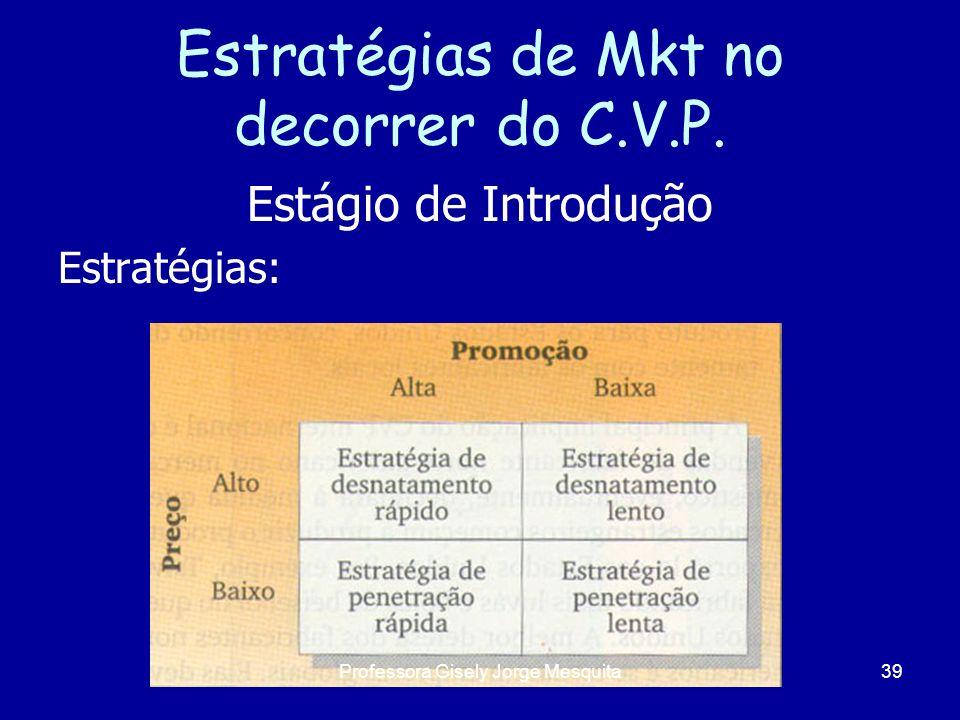 Estratégias de Mkt no decorrer do C.V.P.