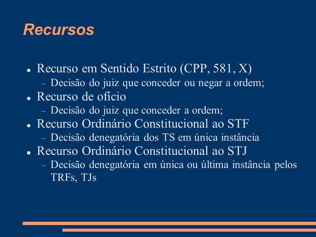 Recursos Recurso em Sentido Estrito (CPP, 581, X) Recurso de ofício