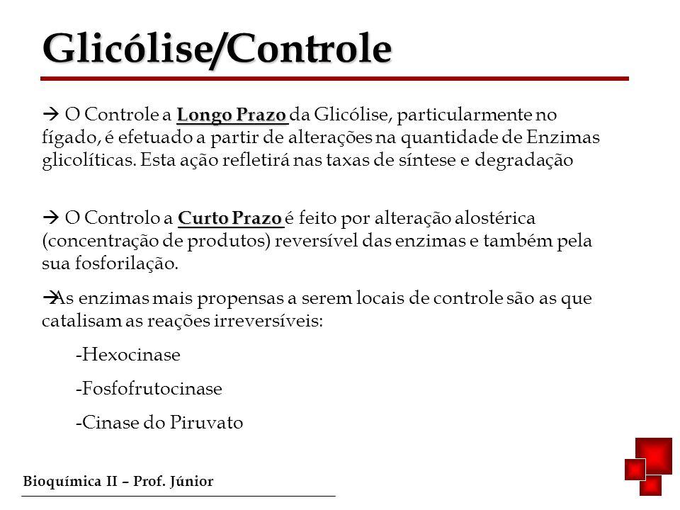 Glicólise/Controle