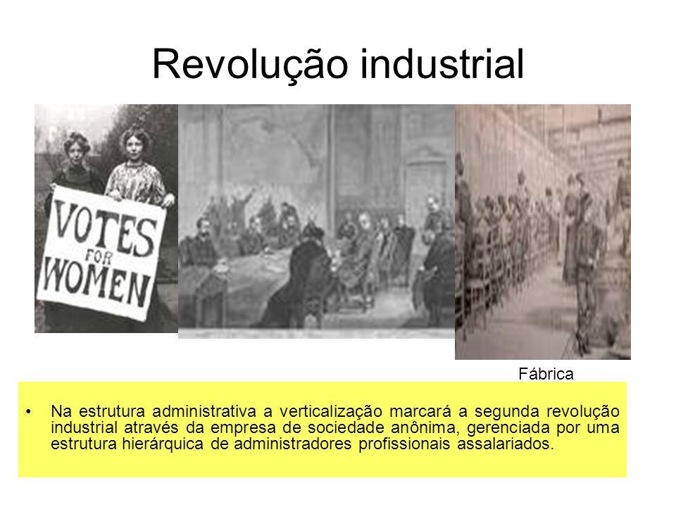 Revolução industrial Fábrica