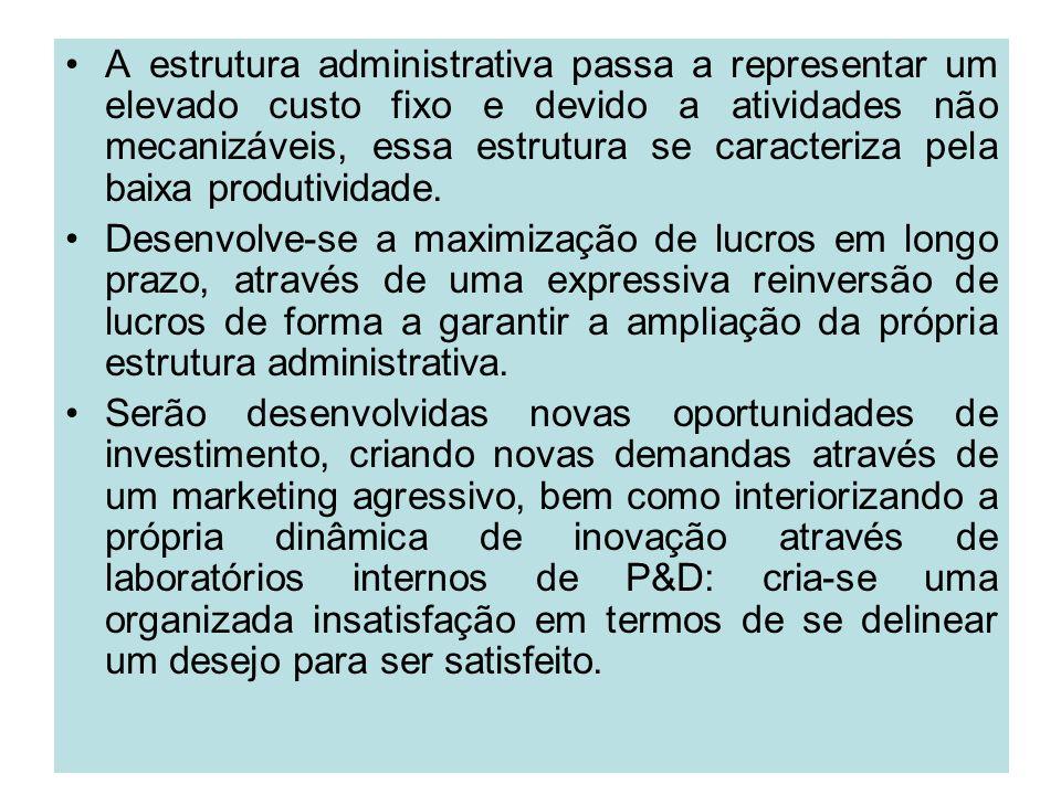A estrutura administrativa passa a representar um elevado custo fixo e devido a atividades não mecanizáveis, essa estrutura se caracteriza pela baixa produtividade.