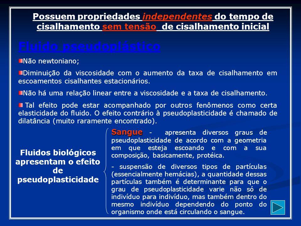 Fluidos biológicos apresentam o efeito de pseudoplasticidade