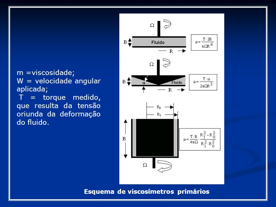 Esquema de viscosímetros primários