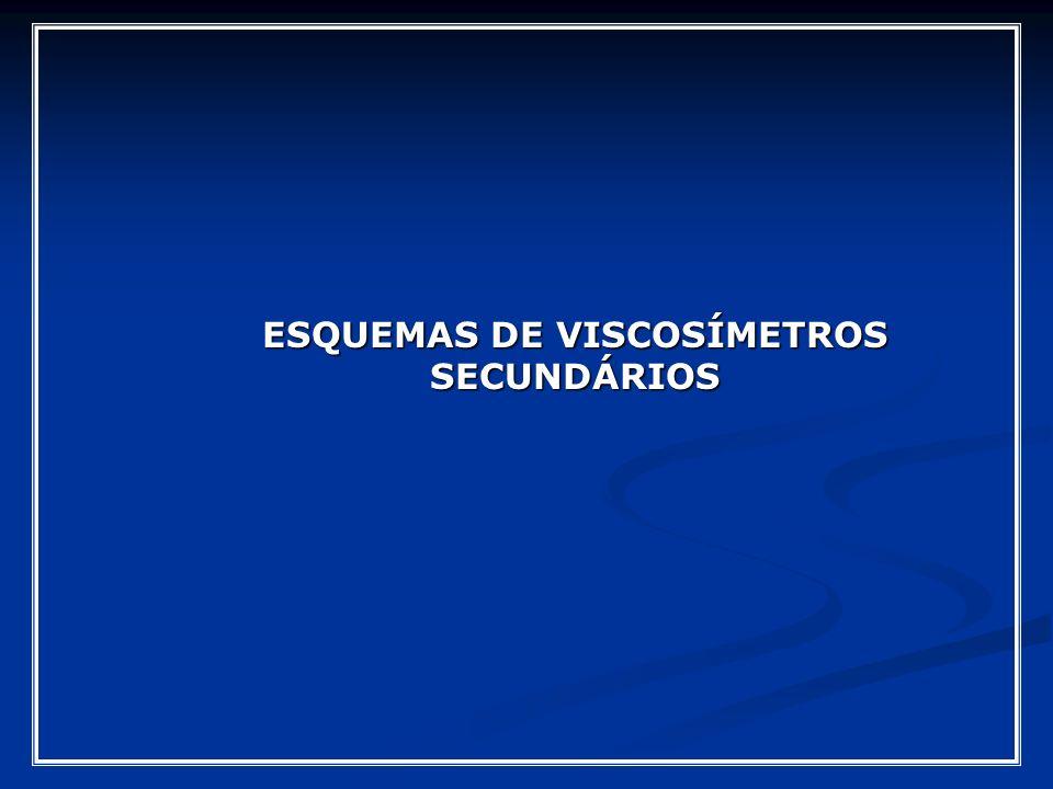 ESQUEMAS DE VISCOSÍMETROS SECUNDÁRIOS