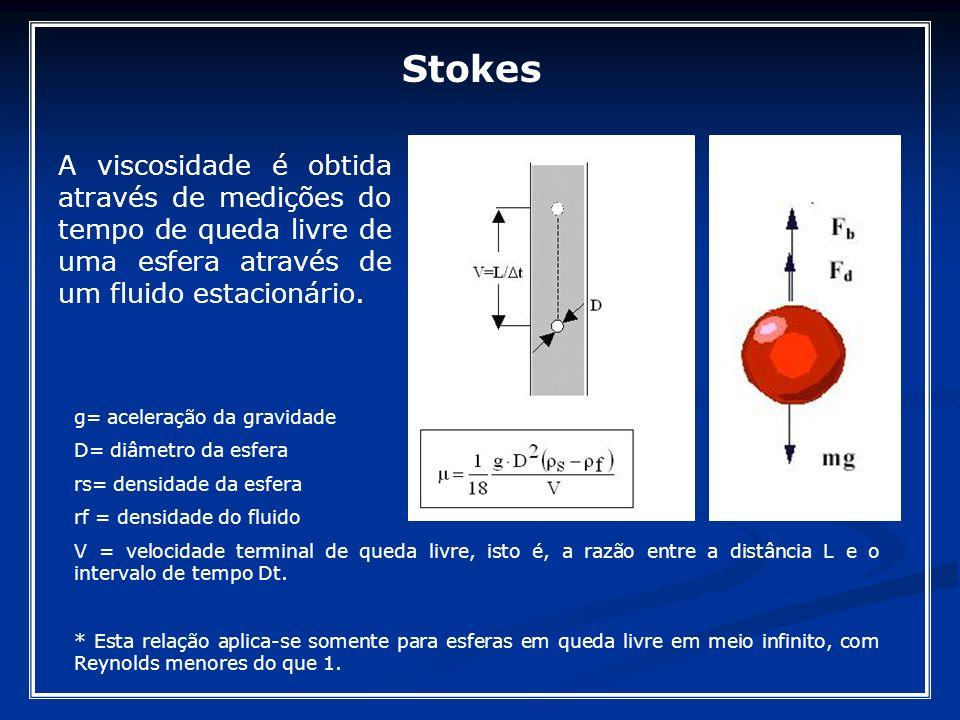 Stokes A viscosidade é obtida através de medições do tempo de queda livre de uma esfera através de um fluido estacionário.