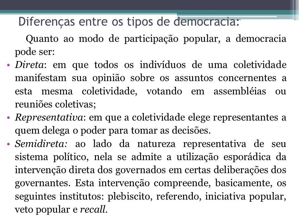 Diferenças entre os tipos de democracia: