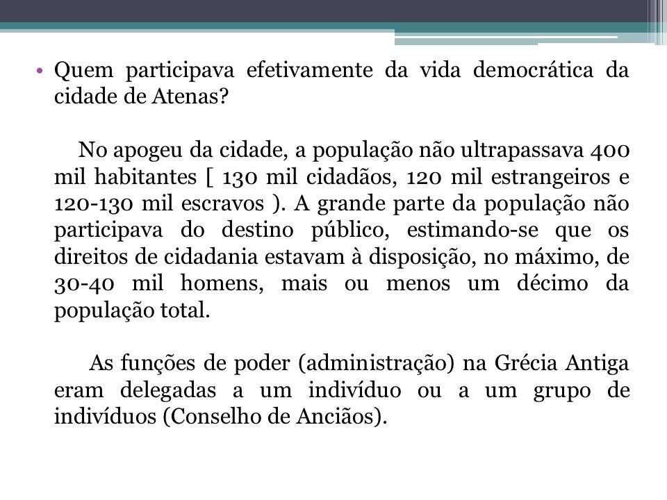Quem participava efetivamente da vida democrática da cidade de Atenas
