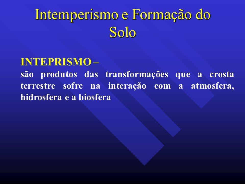 Intemperismo e Formação do Solo