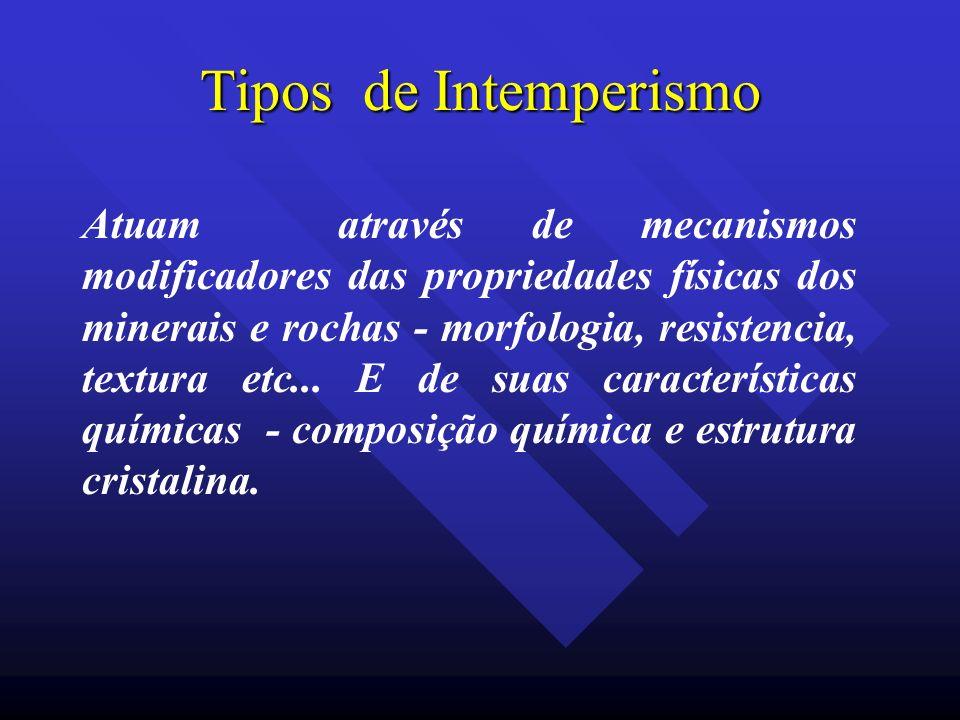 Tipos de Intemperismo