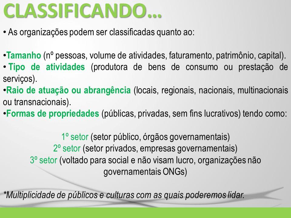 CLASSIFICANDO… As organizações podem ser classificadas quanto ao: