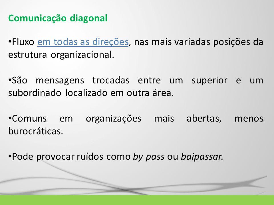 Comunicação diagonalFluxo em todas as direções, nas mais variadas posições da estrutura organizacional.