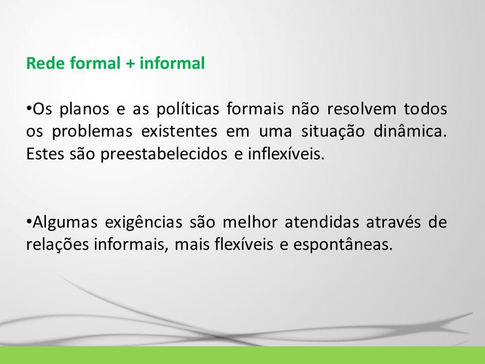 Rede formal + informal