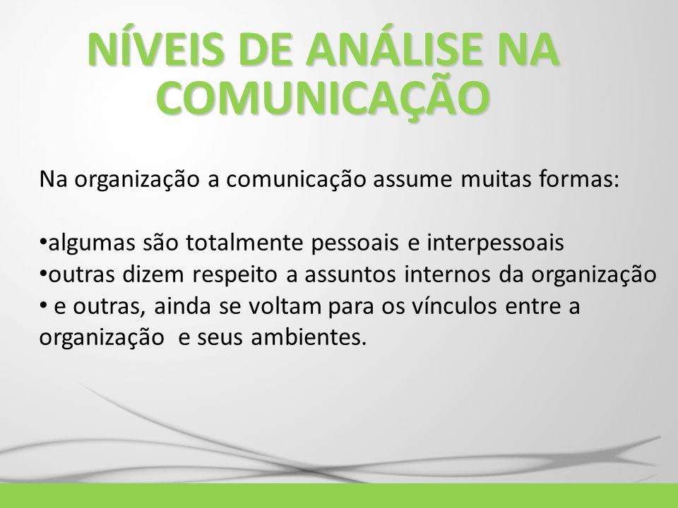 NÍVEIS DE ANÁLISE NA COMUNICAÇÃO