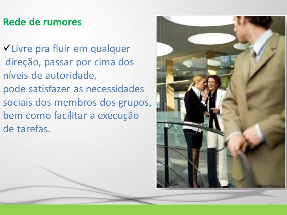 Rede de rumores Livre pra fluir em qualquer. direção, passar por cima dos. níveis de autoridade, pode satisfazer as necessidades.