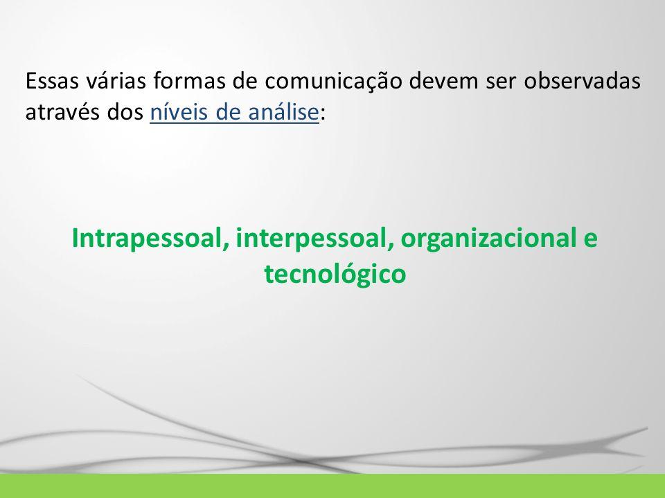 Intrapessoal, interpessoal, organizacional e tecnológico