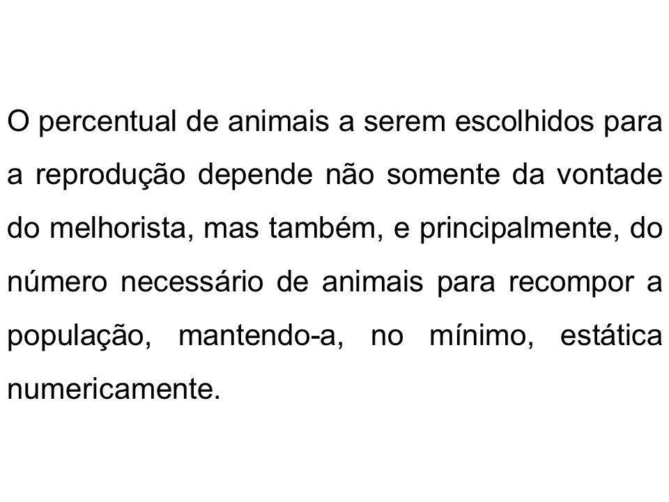 O percentual de animais a serem escolhidos para a reprodução depende não somente da vontade do melhorista, mas também, e principalmente, do número necessário de animais para recompor a população, mantendo-a, no mínimo, estática numericamente.