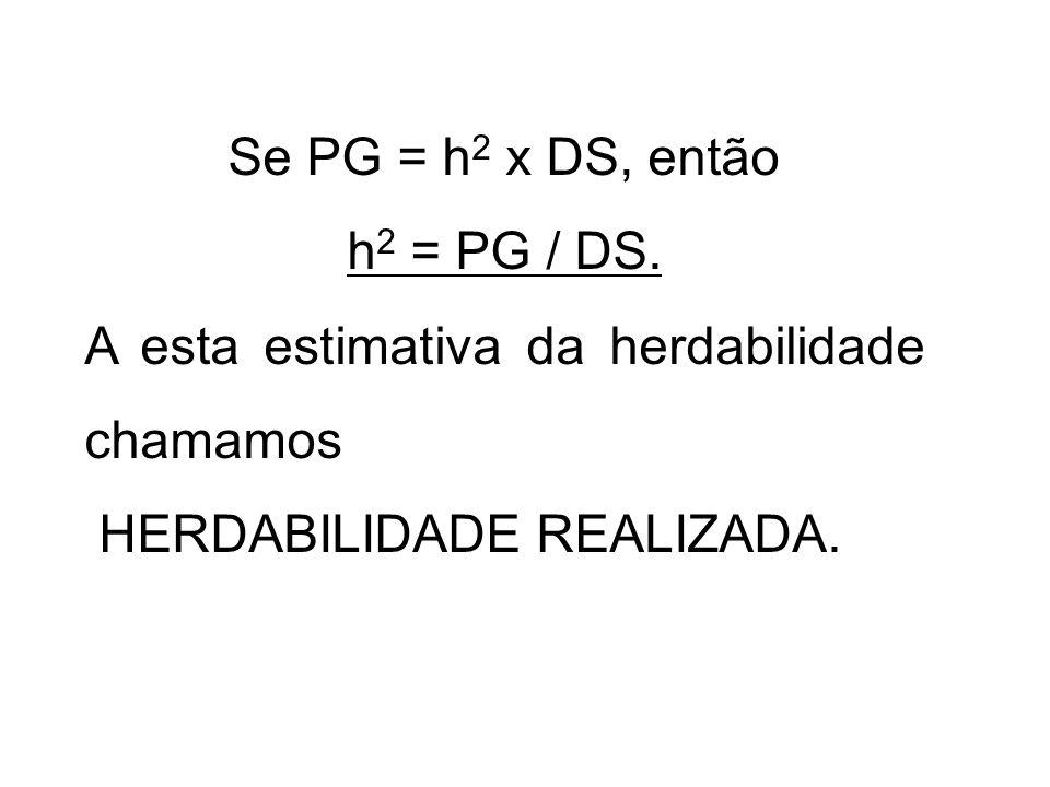 Se PG = h2 x DS, entãoh2 = PG / DS.A esta estimativa da herdabilidade chamamos.