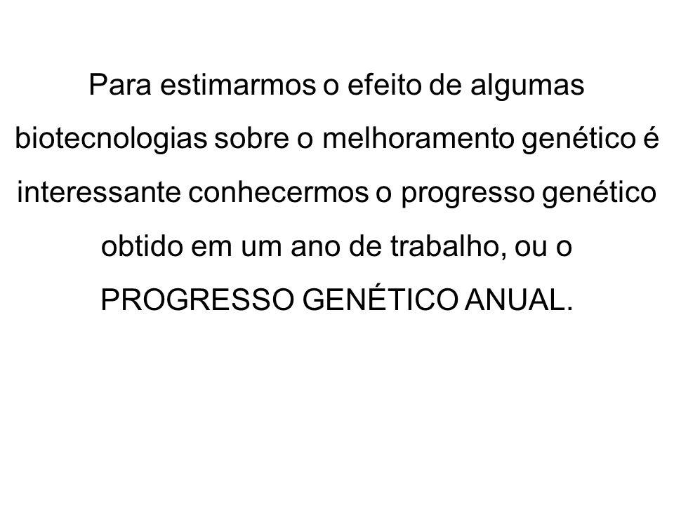 Para estimarmos o efeito de algumas biotecnologias sobre o melhoramento genético é interessante conhecermos o progresso genético obtido em um ano de trabalho, ou o PROGRESSO GENÉTICO ANUAL.
