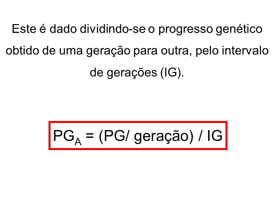 Este é dado dividindo-se o progresso genético obtido de uma geração para outra, pelo intervalo de gerações (IG).