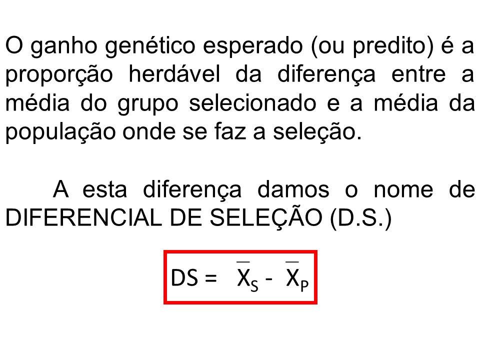 O ganho genético esperado (ou predito) é a proporção herdável da diferença entre a média do grupo selecionado e a média da população onde se faz a seleção.