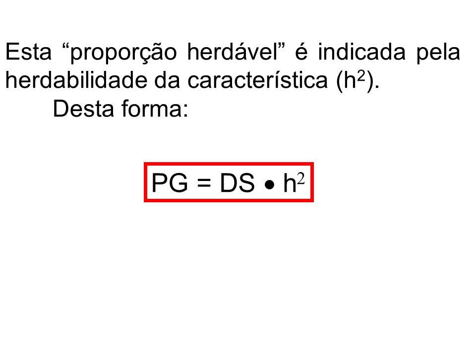 Esta proporção herdável é indicada pela herdabilidade da característica (h2).