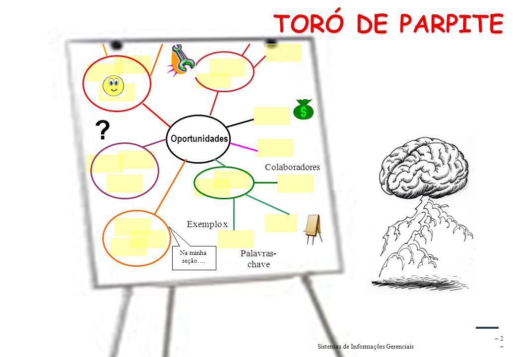 TORÓ DE PARPITE Oportunidades Colaboradores Exemplo x Palavras-chave