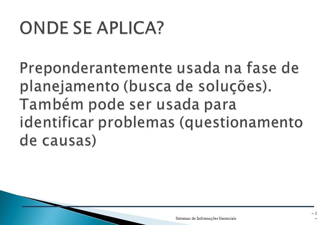 ONDE SE APLICA Preponderantemente usada na fase de planejamento (busca de soluções). Também pode ser usada para identificar problemas (questionamento de causas)