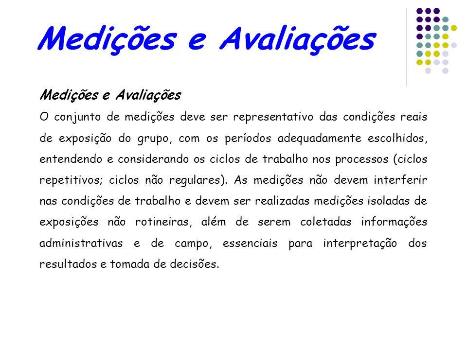 Medições e Avaliações Medições e Avaliações