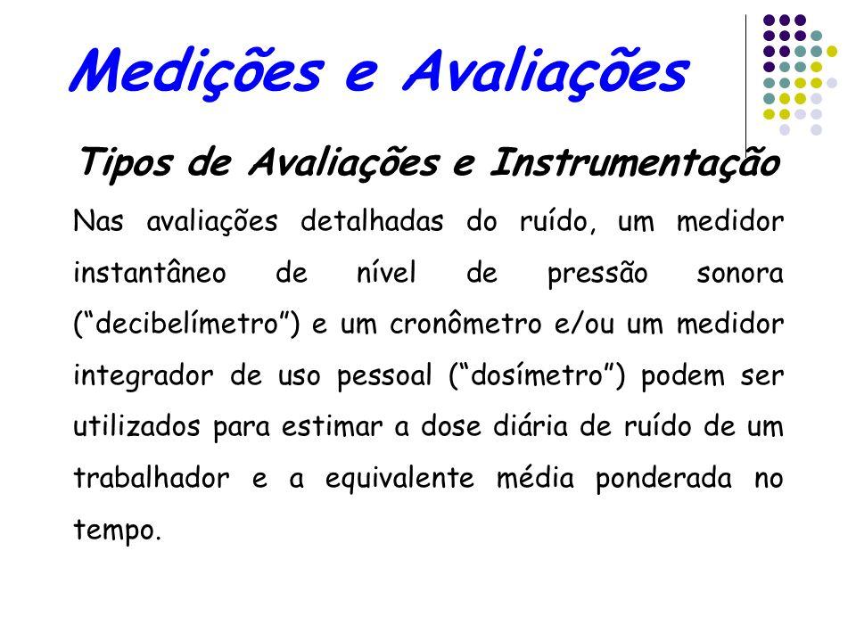 Medições e Avaliações Tipos de Avaliações e Instrumentação