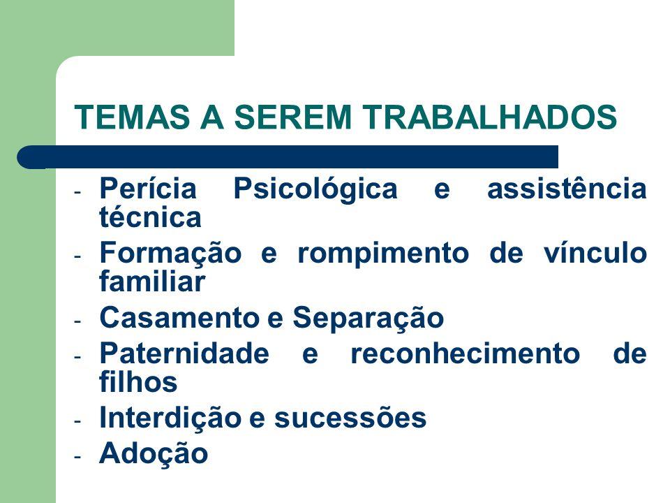 TEMAS A SEREM TRABALHADOS