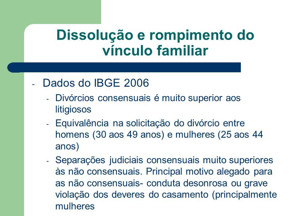 Dissolução e rompimento do vínculo familiar