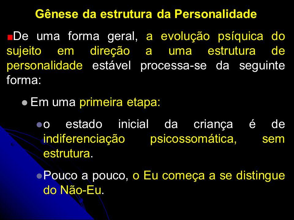Gênese da estrutura da Personalidade