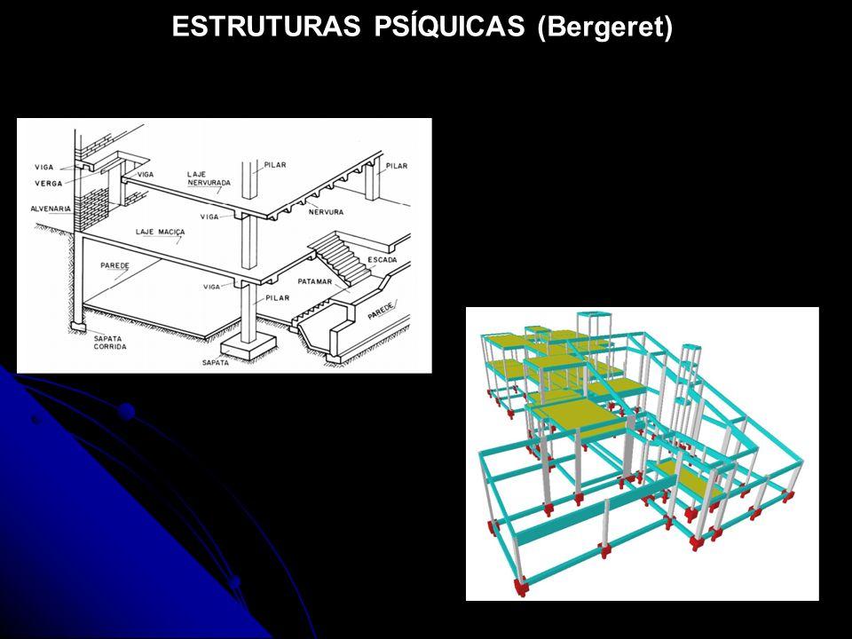 ESTRUTURAS PSÍQUICAS (Bergeret)