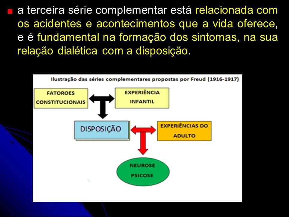a terceira série complementar está relacionada com os acidentes e acontecimentos que a vida oferece, e é fundamental na formação dos sintomas, na sua relação dialética com a disposição.
