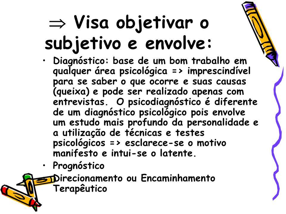  Visa objetivar o subjetivo e envolve: