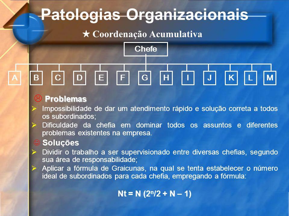 Patologias Organizacionais ★ Coordenação Acumulativa