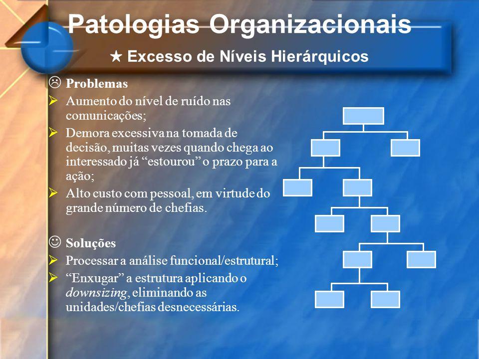 Patologias Organizacionais ★ Excesso de Níveis Hierárquicos