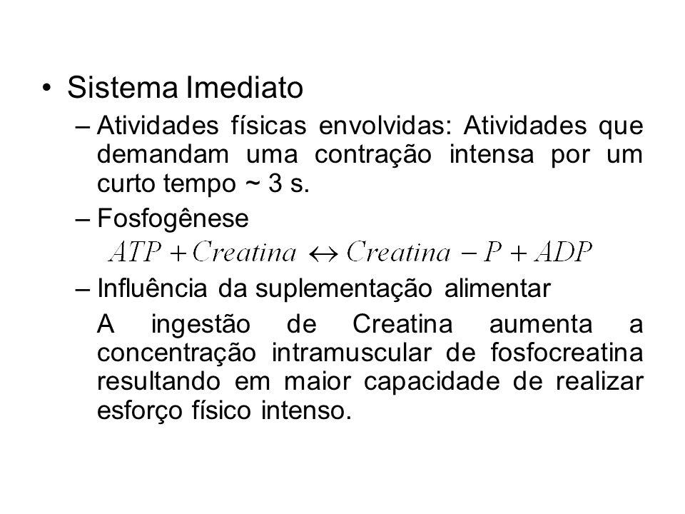Sistema Imediato Atividades físicas envolvidas: Atividades que demandam uma contração intensa por um curto tempo ~ 3 s.