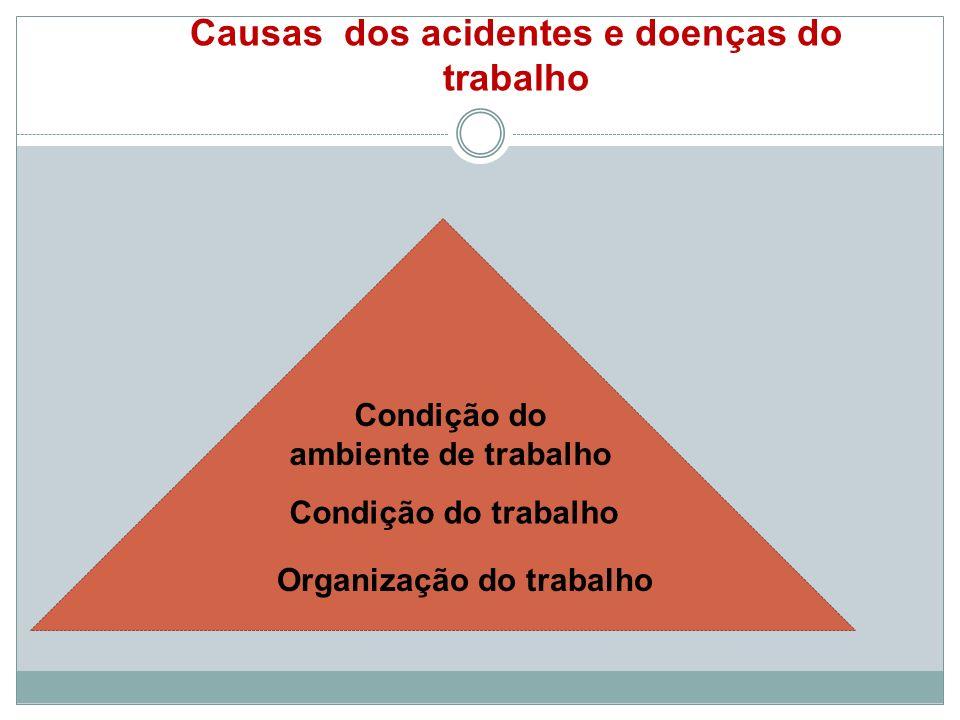 Causas dos acidentes e doenças do trabalho