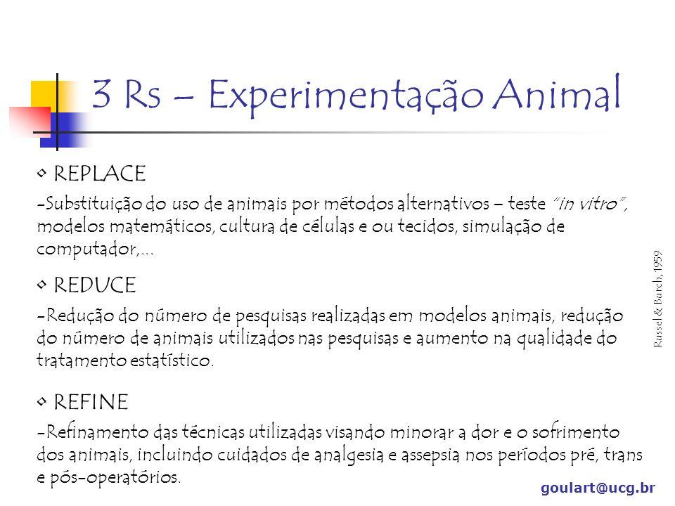 3 Rs – Experimentação Animal