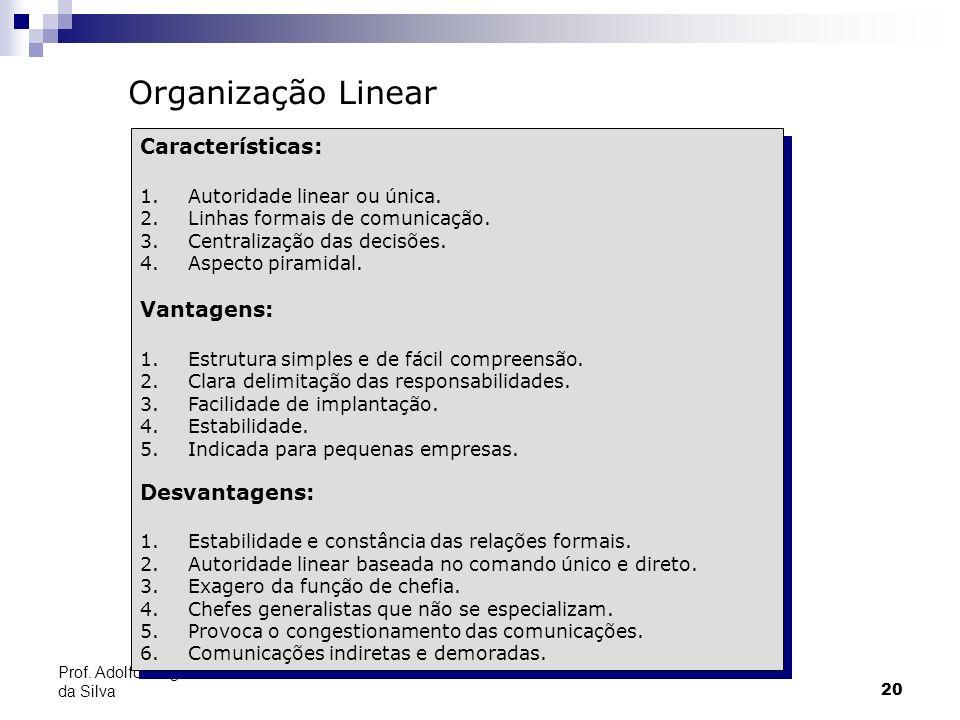 Organização Linear Características: Vantagens: Desvantagens: