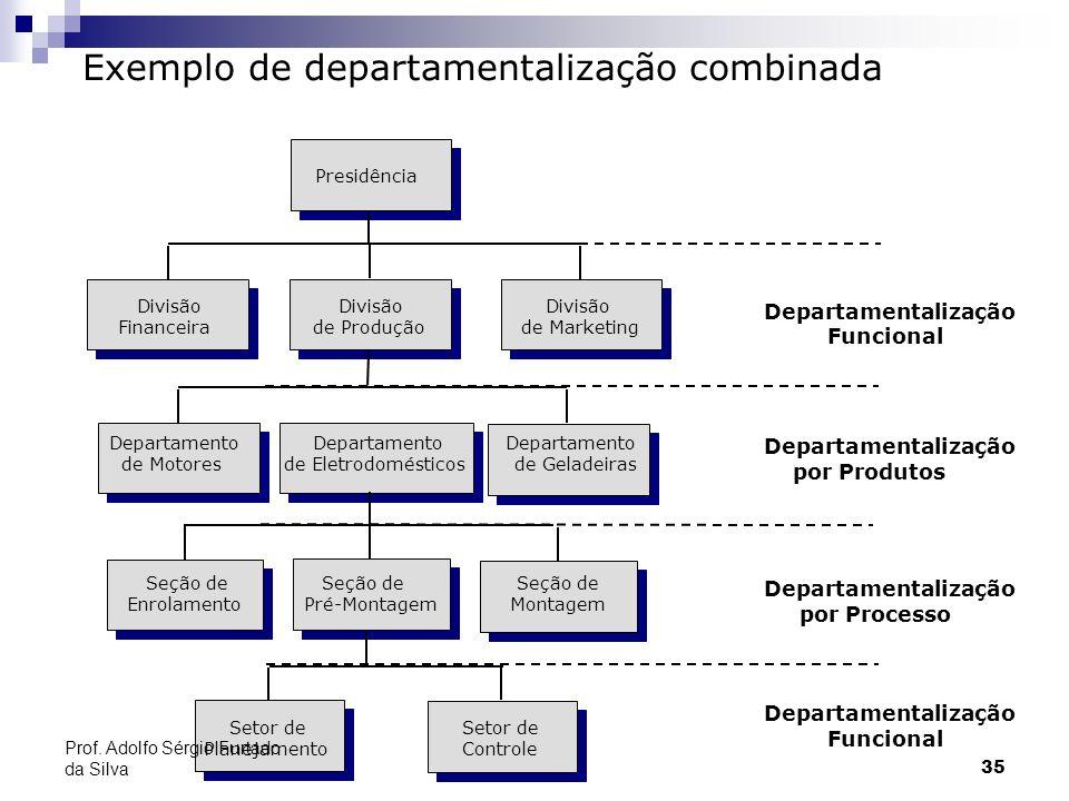 Exemplo de departamentalização combinada