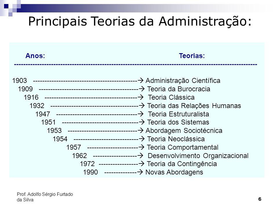 Principais Teorias da Administração: