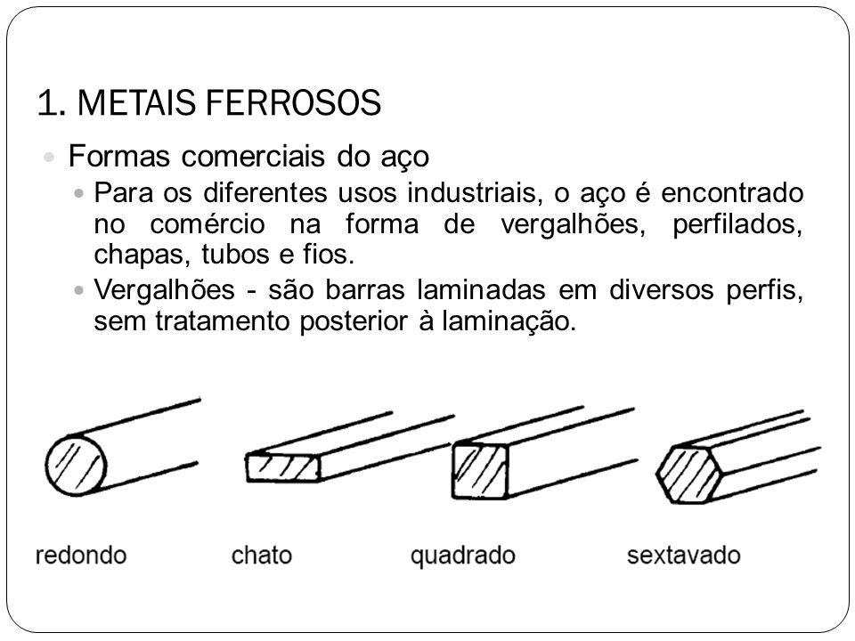 1. METAIS FERROSOS Formas comerciais do aço