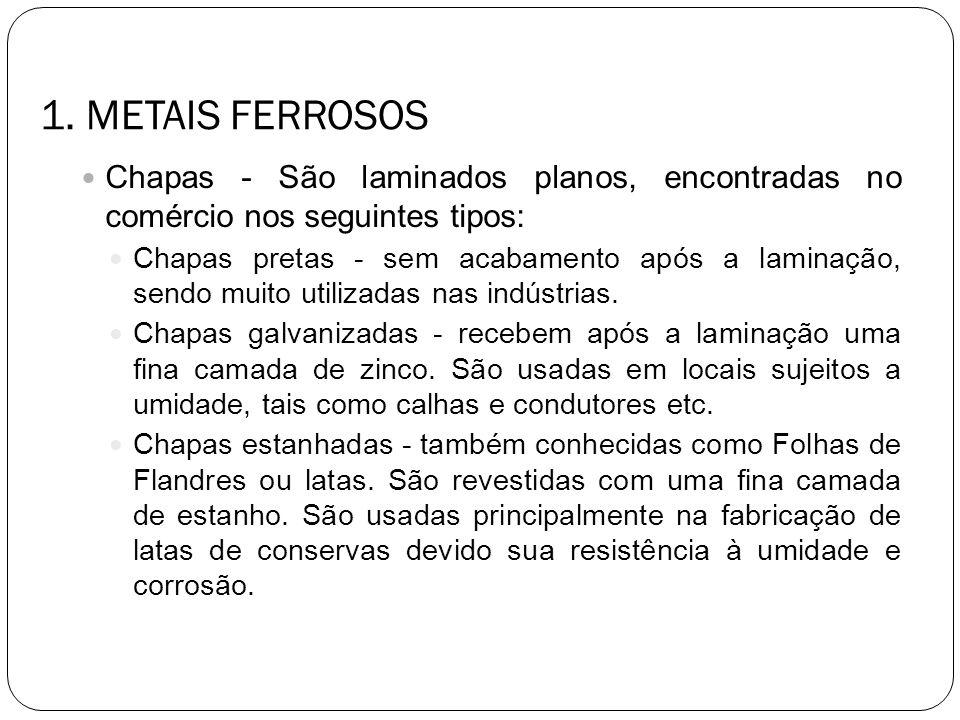 1. METAIS FERROSOS Chapas - São laminados planos, encontradas no comércio nos seguintes tipos: