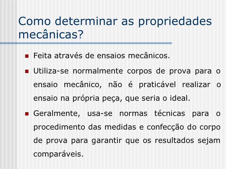 Como determinar as propriedades mecânicas