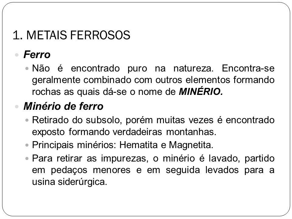 1. METAIS FERROSOS Ferro Minério de ferro