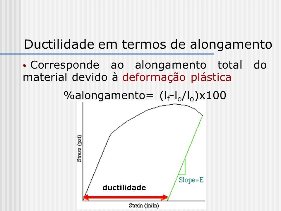 %alongamento= (lf-lo/lo)x100
